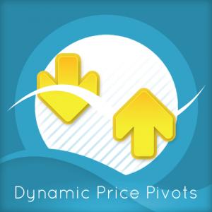 dynamic-price-pivots-indicator