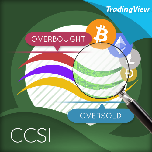Quantum Cryptocurrency Strength Indicator (CCSI) Now Available for TradingView