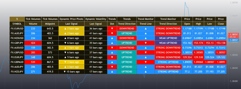 Radar panel for TradingView
