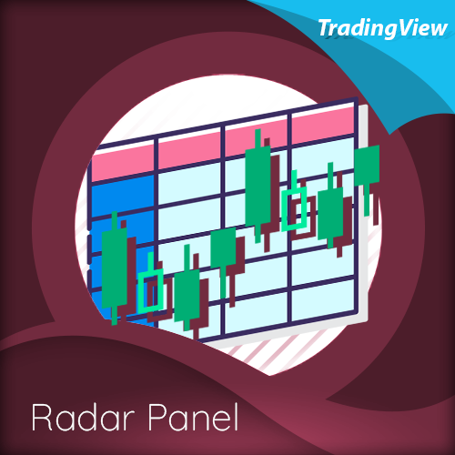 Radar Panel Indicator now available in TradingView